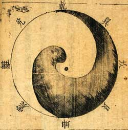 Acupuncture Southsea - Yin Yang Theory